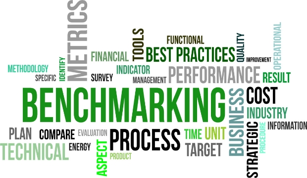 investment performance benchmarks