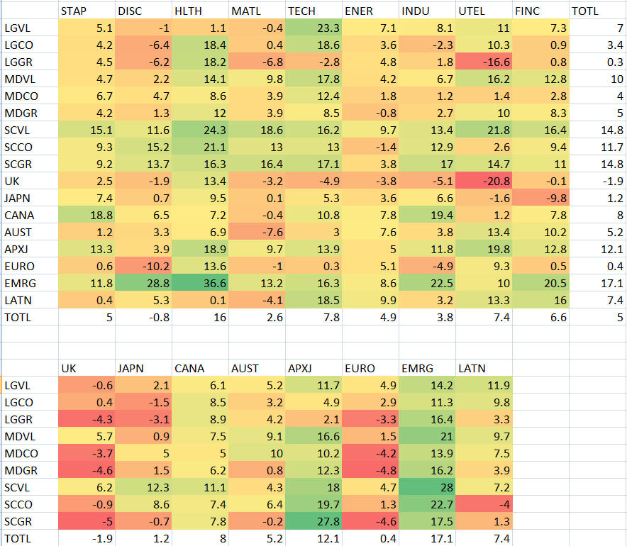 Heat Chart2